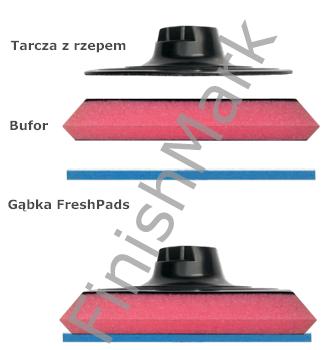 System-FreshPads schemat